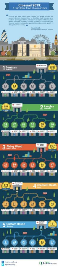 New Crossrail 2019 Infographic