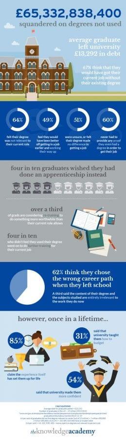 school_of_life_infographic