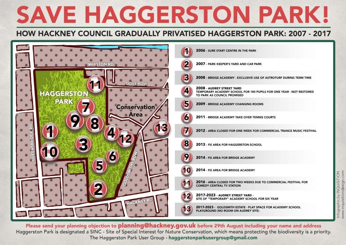 Save Haggerston Park