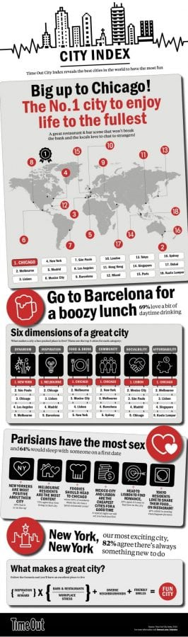 cityinfographic_global-2