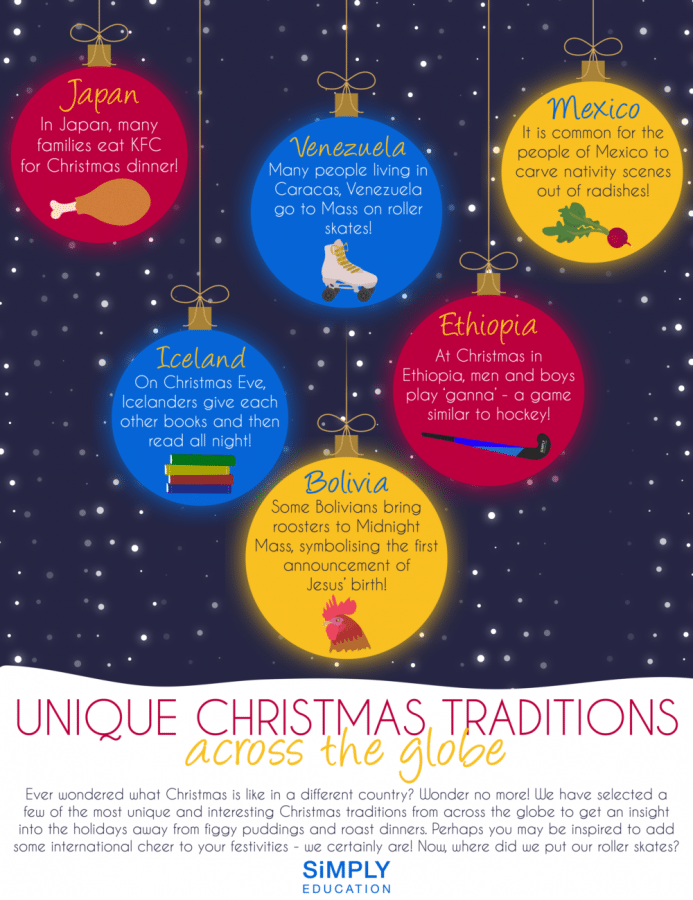 please see this amazing infographic done by simply education on these wonderful christmas traditions - Iceland Christmas Traditions
