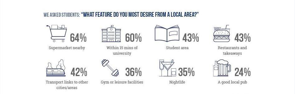 What feature do you most desire from a local area - TLE